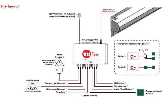 Schema Elettrico Traduzione : Compartimentazione antincendio tende tagliafuoco coopers